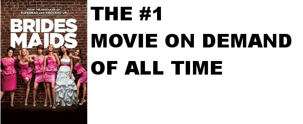 BRIDESMAIDS: The Top VOD Movie Title Of All Time